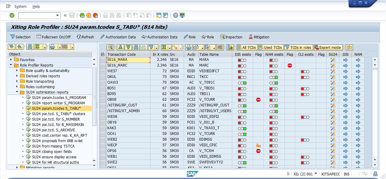 XAMS Role Profiler SU24 Optimizers