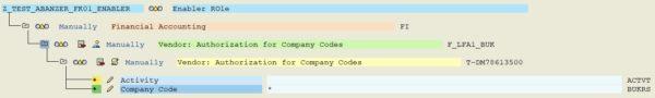 Comparison of SAP Role Design