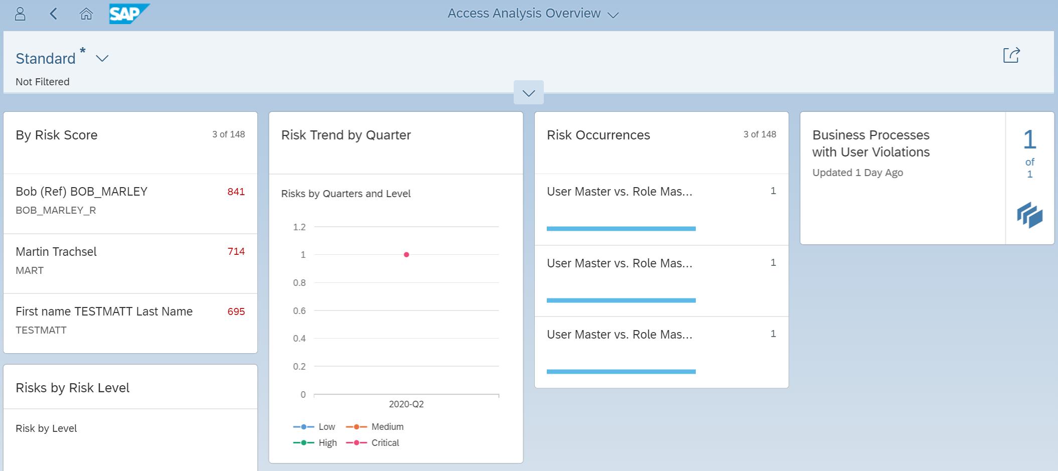 SAP Cloud IAG - Access Analysis Overview